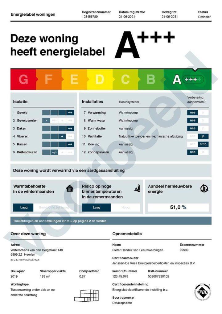 Voorbeeld van een energielabel sinds januari 2021